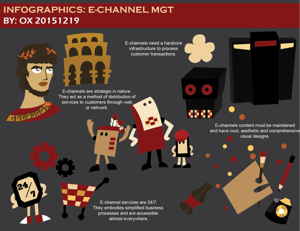 infographics echannel mgt