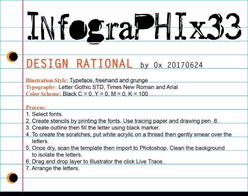 infographix33logo